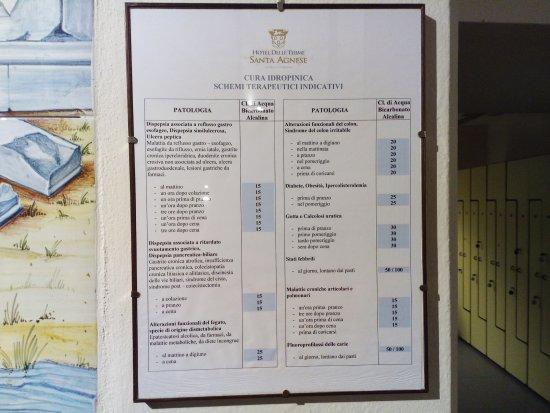 Schema terapeutico picture of hotel terme santa agnese bagno di romagna tripadvisor - S agnese bagno di romagna ...