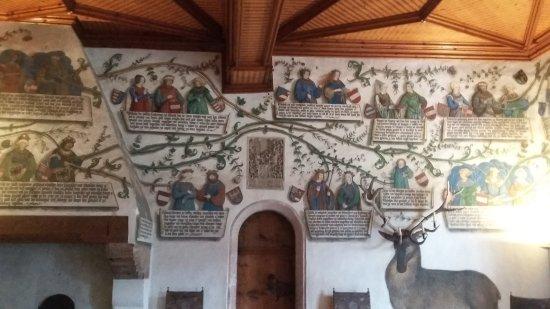 Jenbach, Austria: Teil des Familienstammbaumes