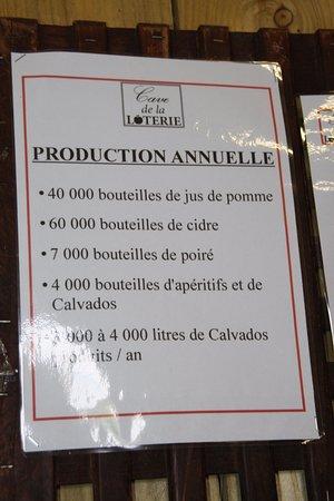 Clecy, فرنسا: La production
