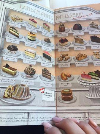 Разновидность десертов
