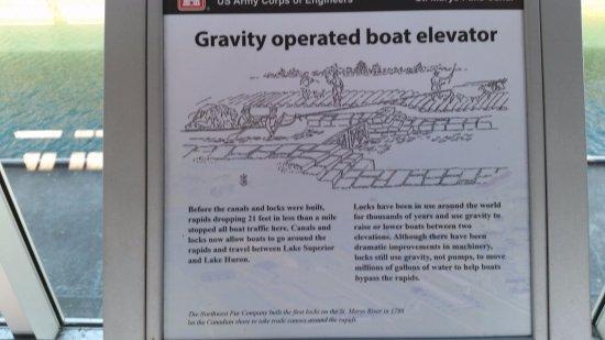 Sault Ste. Marie, ميتشجان: All about gravity
