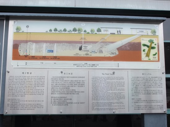 Paju, Coréia do Sul: Plan