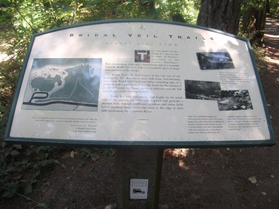 Corbett, OR: plaque about the trails in the state park