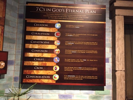 Petersburg, KY: Many exhibits like this one. All very discriptive about the creation of the world and Bibical ti