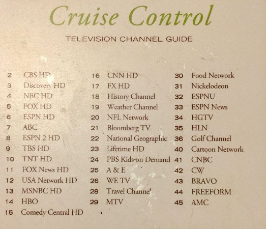 TV channel List - Picture of DoubleTree by Hilton Hotel