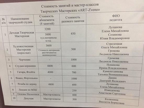 Zvenigorod, Rusia: Что здесь есть