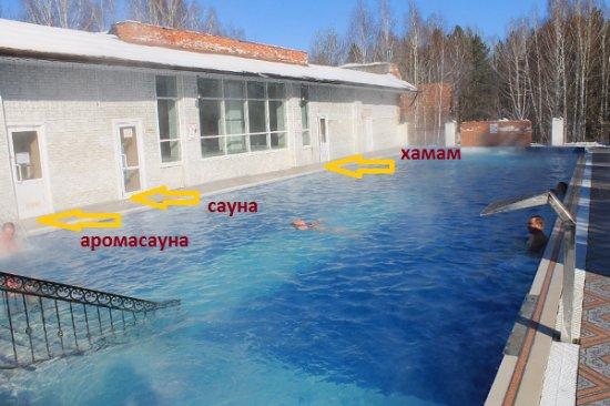 Ketovsky District, Nga: Это бассейн под открытым небом. Слева расположены сауны.