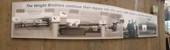 Frontiers of Flight Museum: Wright Brothers Timeline