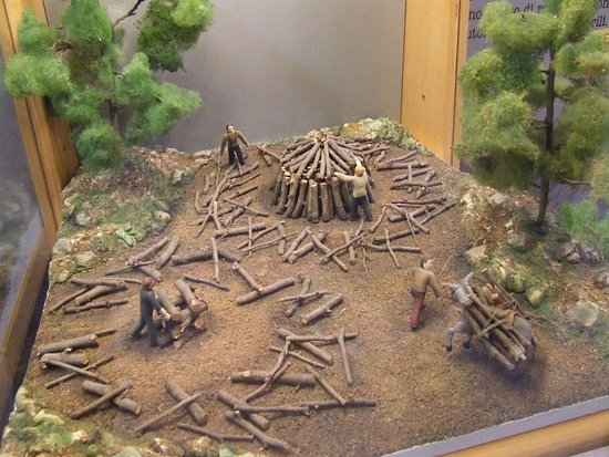 Museo Antropogeografico