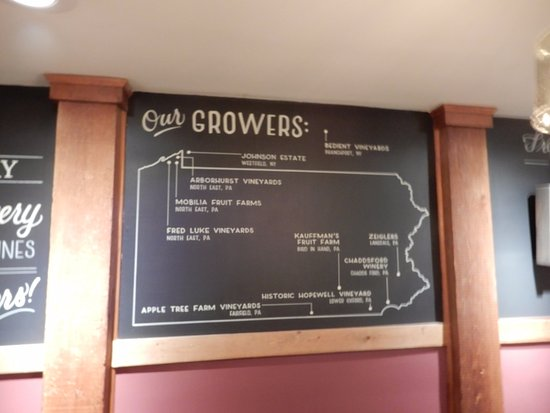Chadds Ford, PA: GROWERS