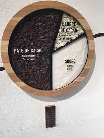 Broc, Switzerland: Description du chocolat noir