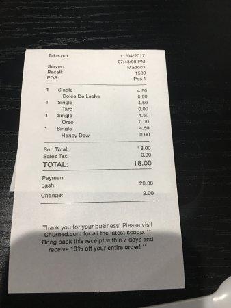 Yorba Linda, CA: Prices