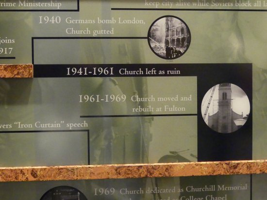 Part of the timeline projected at the National Churchill Museum