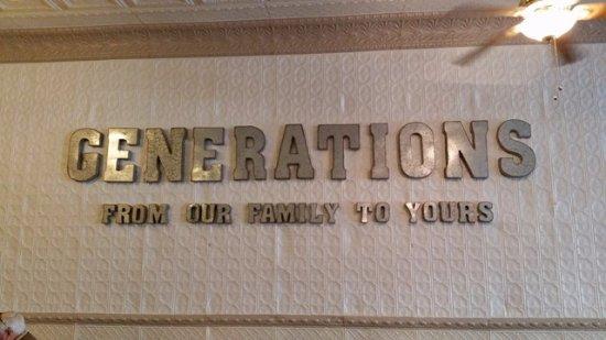 Higginsville, Missouri: Internal wall decoration