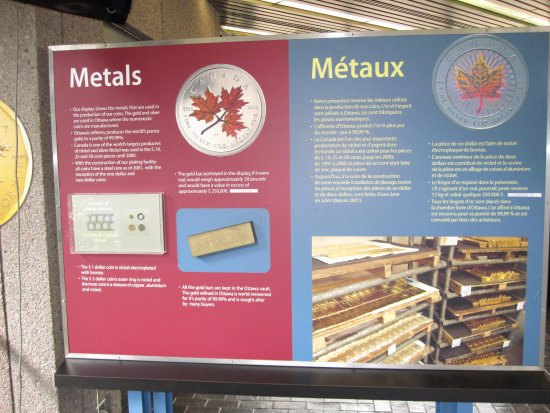 Royal Canadian Mint: Description of metals used in the mint for making coins.