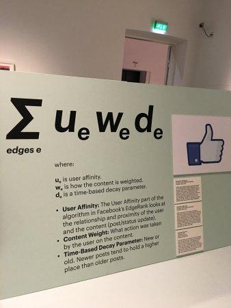 Design Museum: Facebook original algorithm