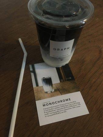 Graph Cafe: Monochrome coffee