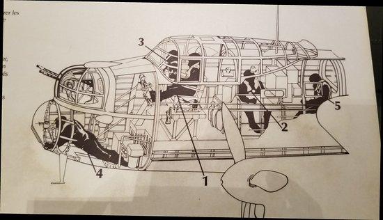 Musée de l'aviation et de l'espace du Canada: Take time to look closely at the exhibits and take the back hangar tour.