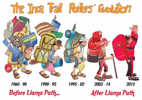 Llama Path: Inca Trail Porters Evolution, one more reason to choose us for our tours!