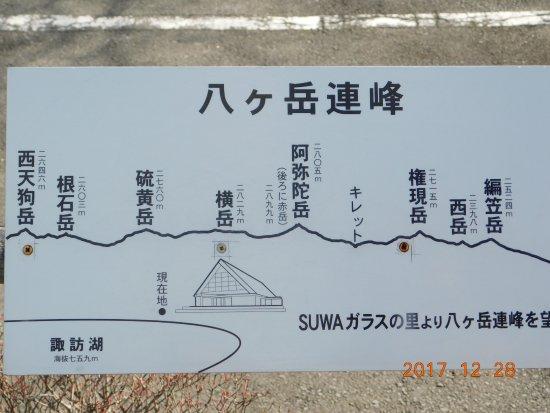 Suwa Garasu no Sato: ビュースポット