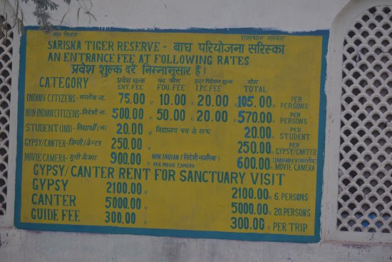 Sariska, Indien: Entry fee to the park