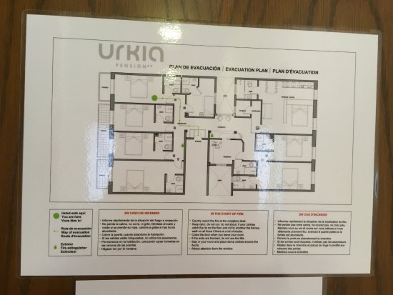 Pensión Urkia: Plano de la pensión