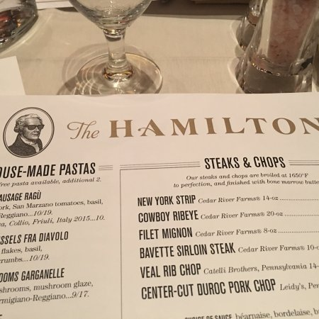 The Hamilton Image