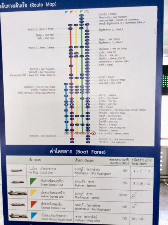 Route Map Chao Phraya Express Boat Picture of Sampeng Market