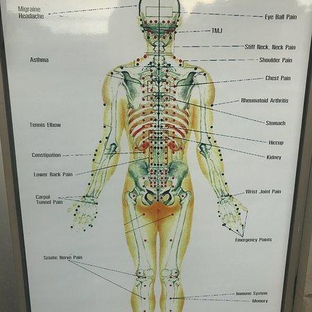siam massage århus one mobile taletidskort