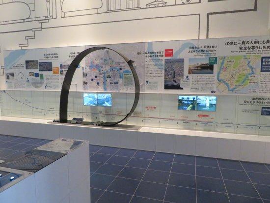 Shizuoka City Chisui Exchange Museum Kawanabi