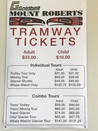 Best Online Travel Tickets