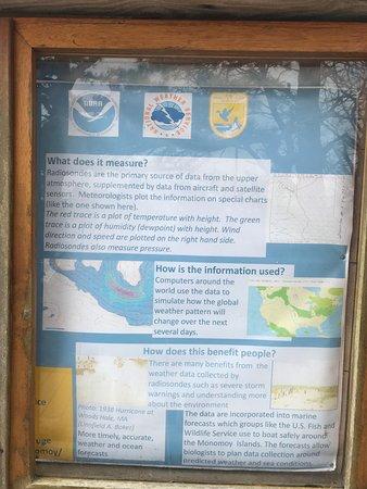 Monomoy National Wildlife Refuge: Information Board (Part 2) about Radiosonde Technology.