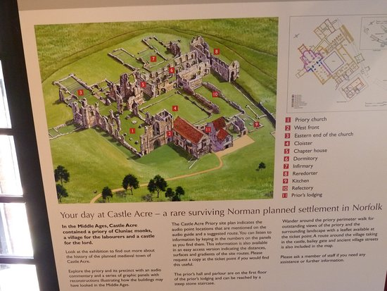 Plan of Castle Acre Priory
