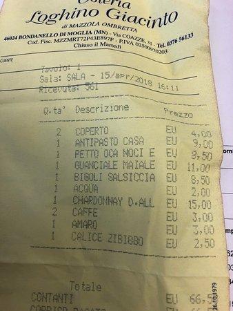 Moglia, Włochy: il conto finale