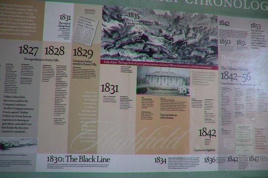 Stanley, Australien: Timeline