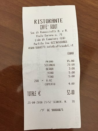 Caffe Godot: €52 for 2 untouched plates and very poor overall service