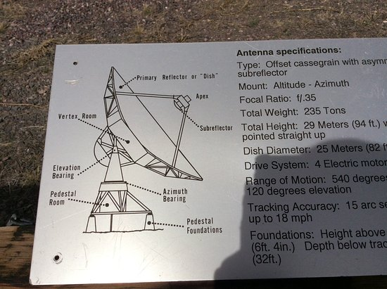 Very Large Array: Diagram, doh!