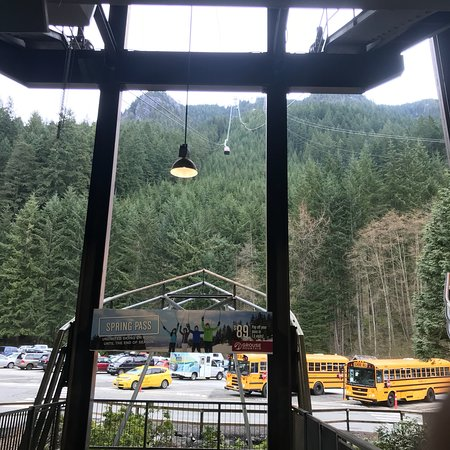 Trip Advisor Restaurants Vancouver North Shore