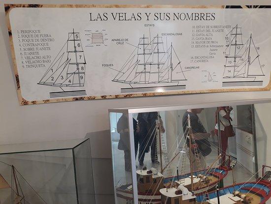 Castillo de Santa Ana: Nombres de las Velas