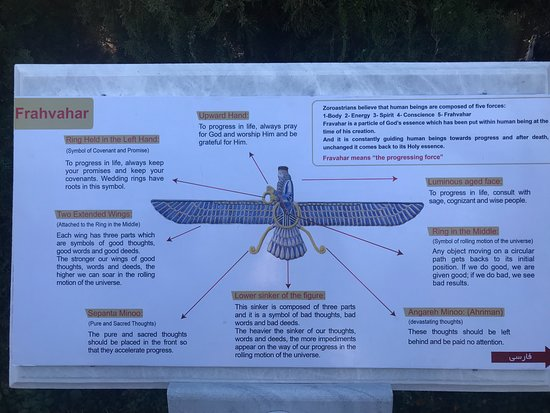 The explanatory panel - Picture of Zoroastrian Fire Temple