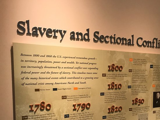 National Civil War Museum: History of slavery in the USA