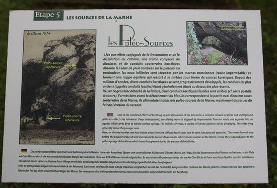 La Source de la Marne照片