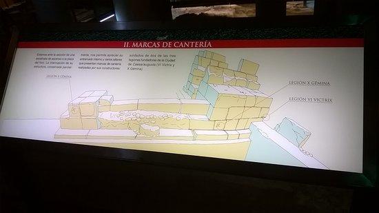 Museo del Puerto Romano: Panel explicativo.