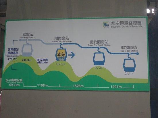 Maokong Gondola: Map of the Gondola route