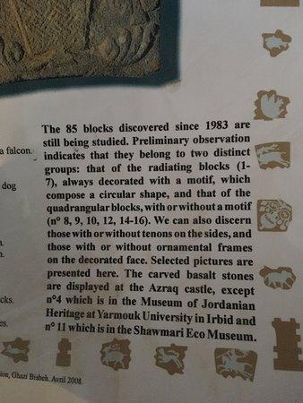Azraq, Yordania: Explanation of Hieroglyphs