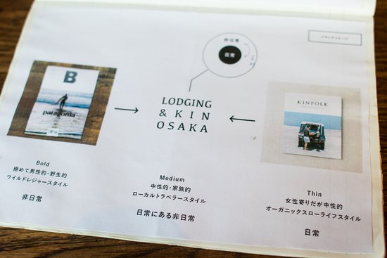 Lodging and Kin Osaka : Interia