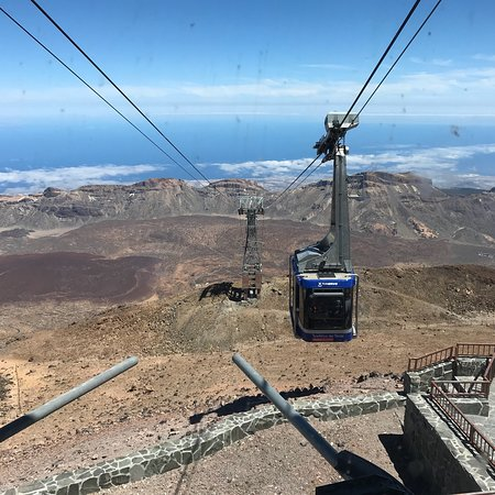 Teide Cable Car Photo