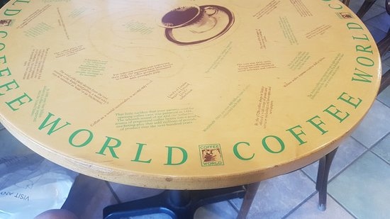World of Coffee Photo