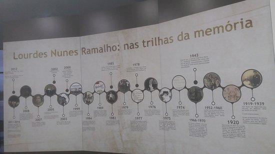 Museu de Arte Popular da Paraíba: MAPP9