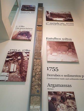 Museu de Lisboa - Teatro Romano照片